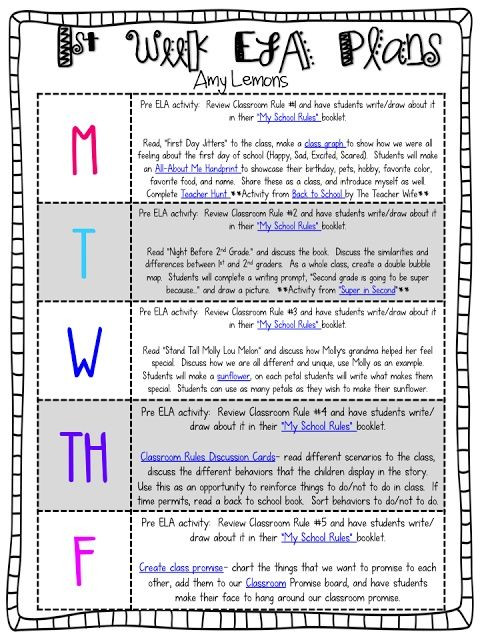 Second Grade Lesson Plan Template First Week Lesson Plan Ideas for 2nd Grade