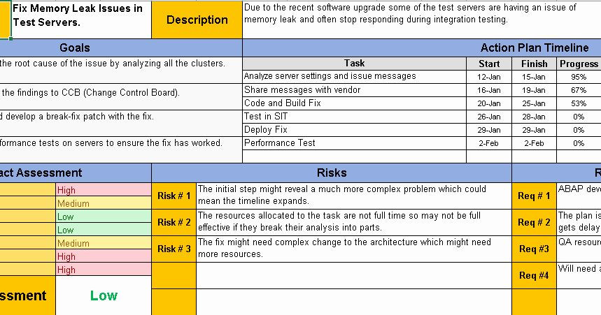 Server Upgrade Project Plan Template Action Plan Template Excel Inspirational Action Plan