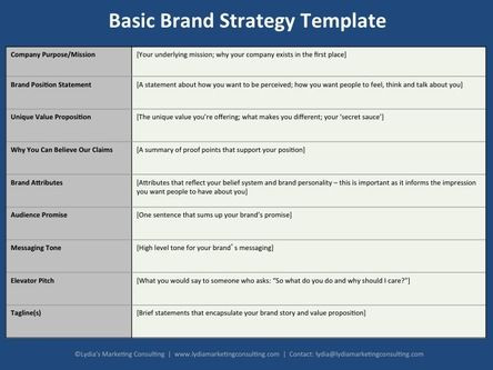 Simple Strategic Plan Template Basic yet Effective Template to Help Fast Moving Panies