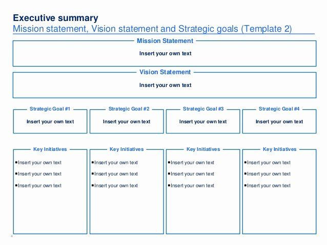 Simple Strategic Plan Template Simple Strategic Plan Template Beautiful Simple Strategic