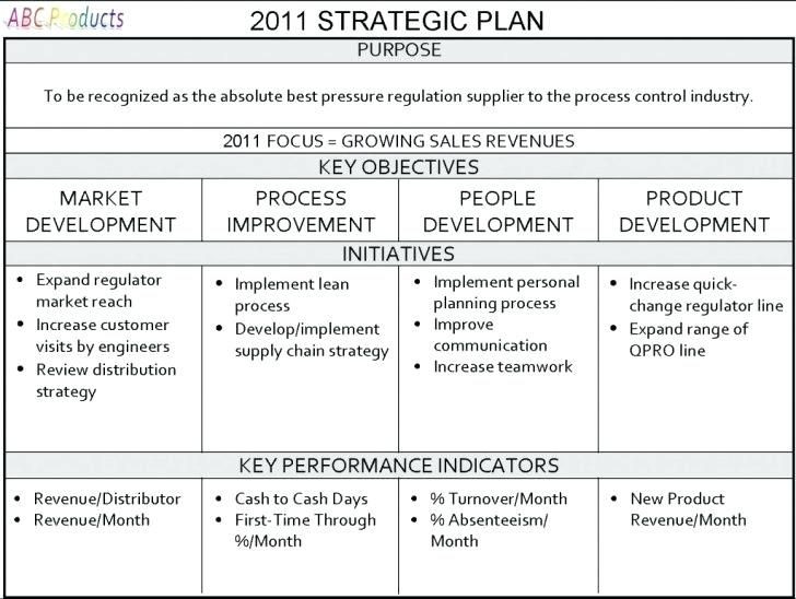 Simple Strategic Plan Template Strategic Plan Template for Nonprofits Free Large Size
