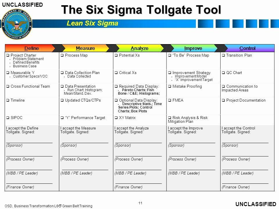 Six Sigma Project Plan Template Data Collection Plan Template Fresh Lean Six Sigma Project