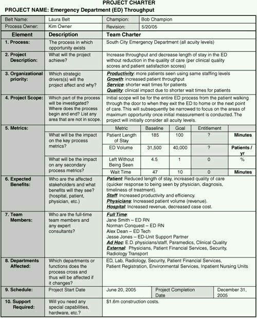 Six Sigma Project Plan Template Project Charter Good Example