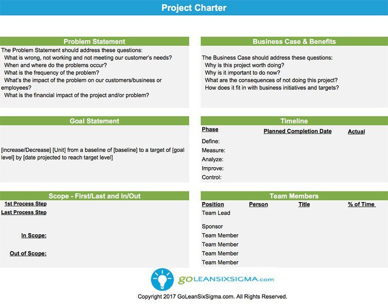 Six Sigma Project Plan Template Project Charter Template Infographic & Example