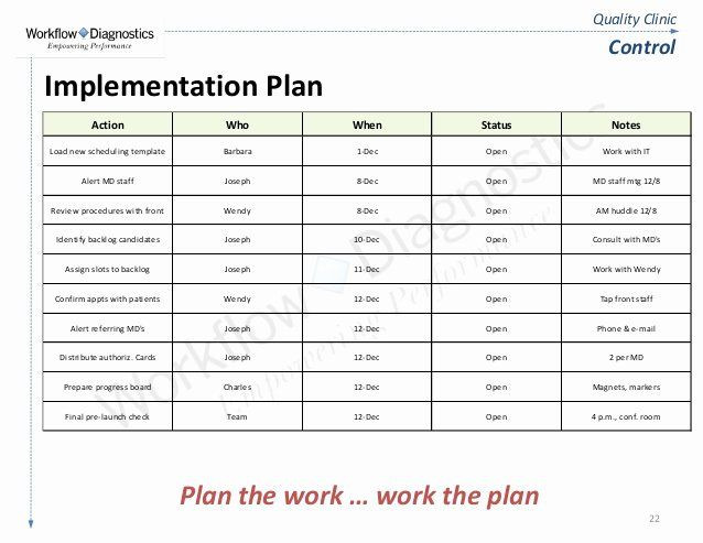 Six Sigma Project Plan Template Simple Implementation Plan Template Awesome Quality Clinic