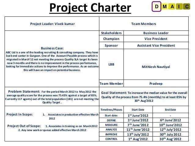 Six Sigma Project Plan Template Six Sigma Project Charter Template Best Six Sigma Project