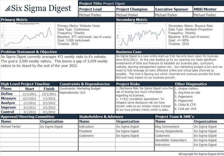 Six Sigma Project Plan Template Six Sigma Project Charter Template Elegant Six Sigma Project
