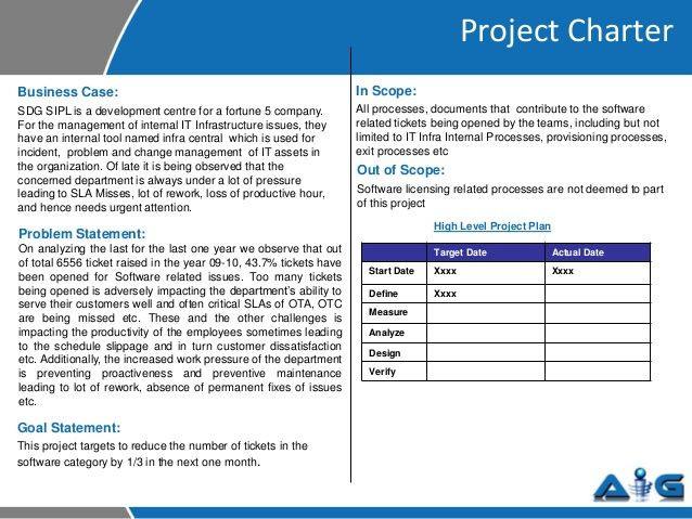Six Sigma Project Plan Template Slide Advanced Innovation Group Example Six Sigma
