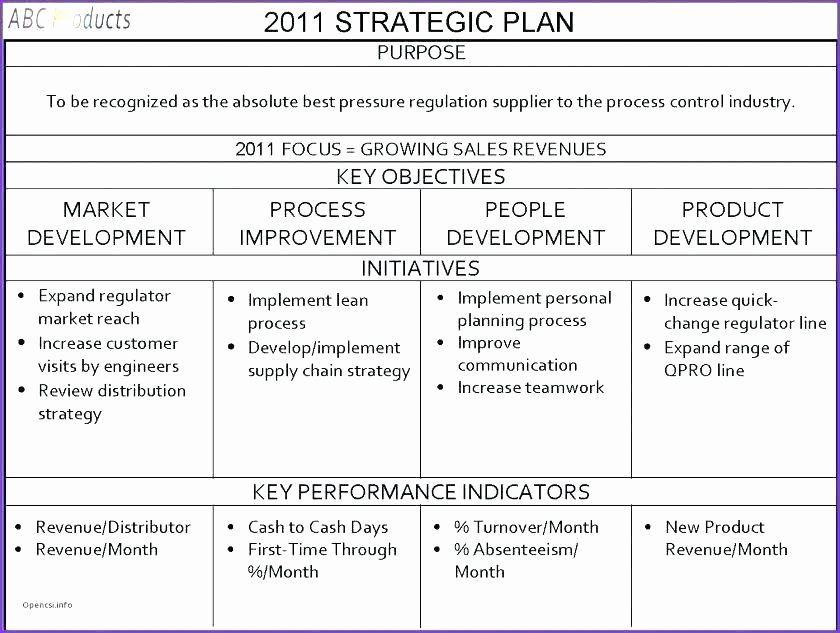 Small Business Strategic Planning Template Score Business Plan Templates Elegant Score Nonprofit