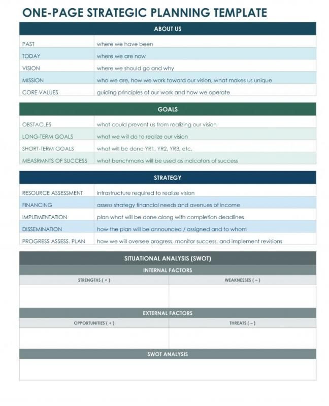 Small Business Strategic Planning Template Strategic Planning Template One Page Strategic Planning