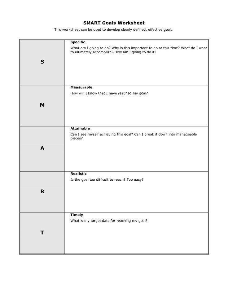 Smart Action Plan Template Personal Smart Goal Worksheet Template