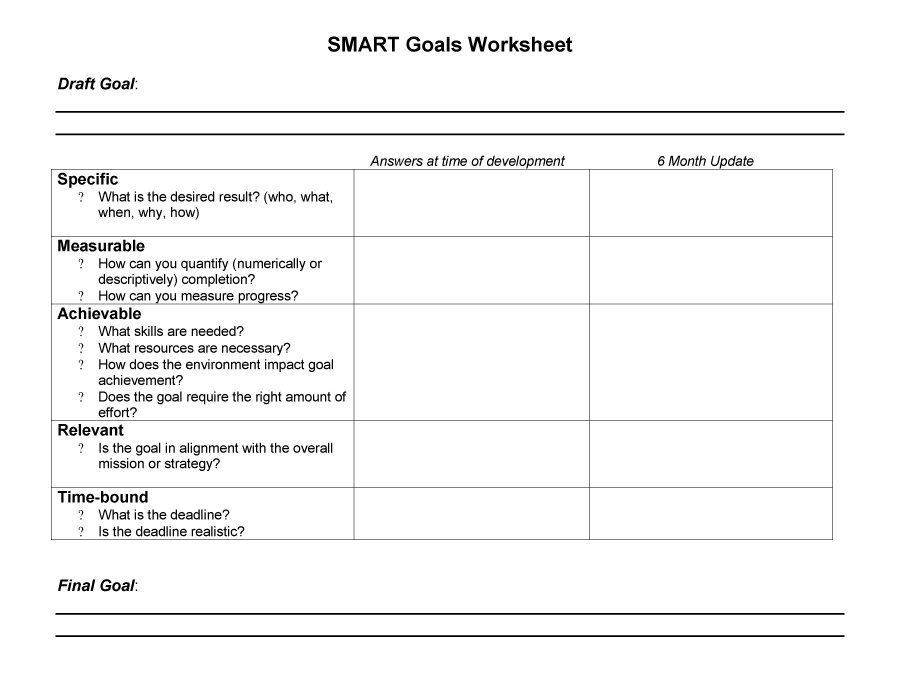Smart Action Plan Template Pin by Laura Dukes On Training