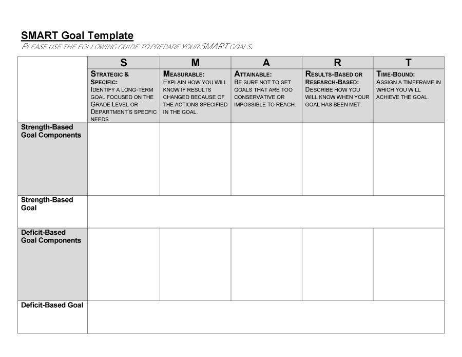 Smart Action Plan Template Smart Goals Template
