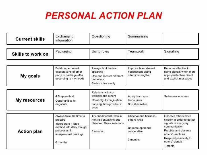 Smart Action Plans Template Personal Action Plan Template Lovely Personal Action Plan In