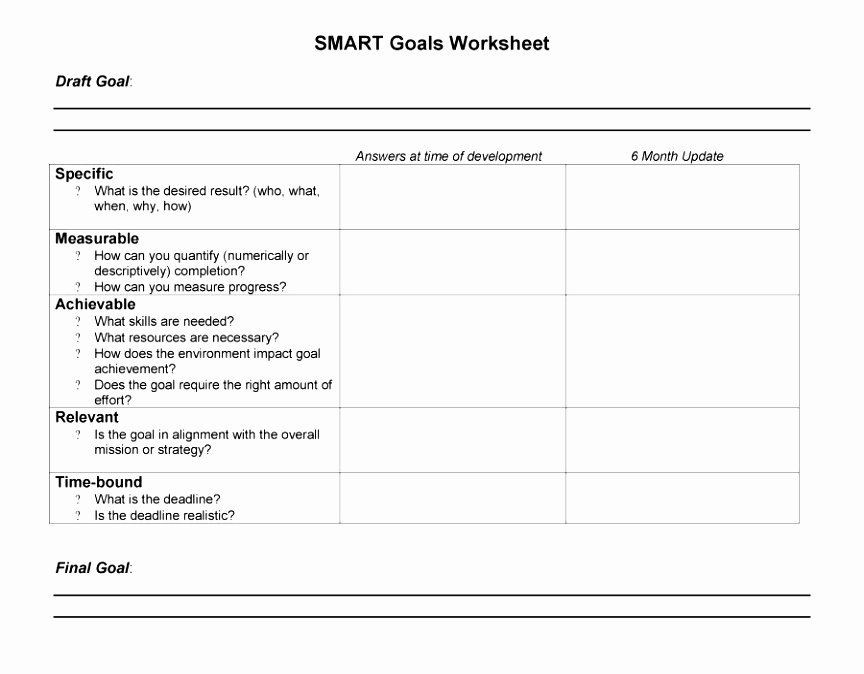 Smart Action Plans Template Pin On Creating Examples Plan Templates