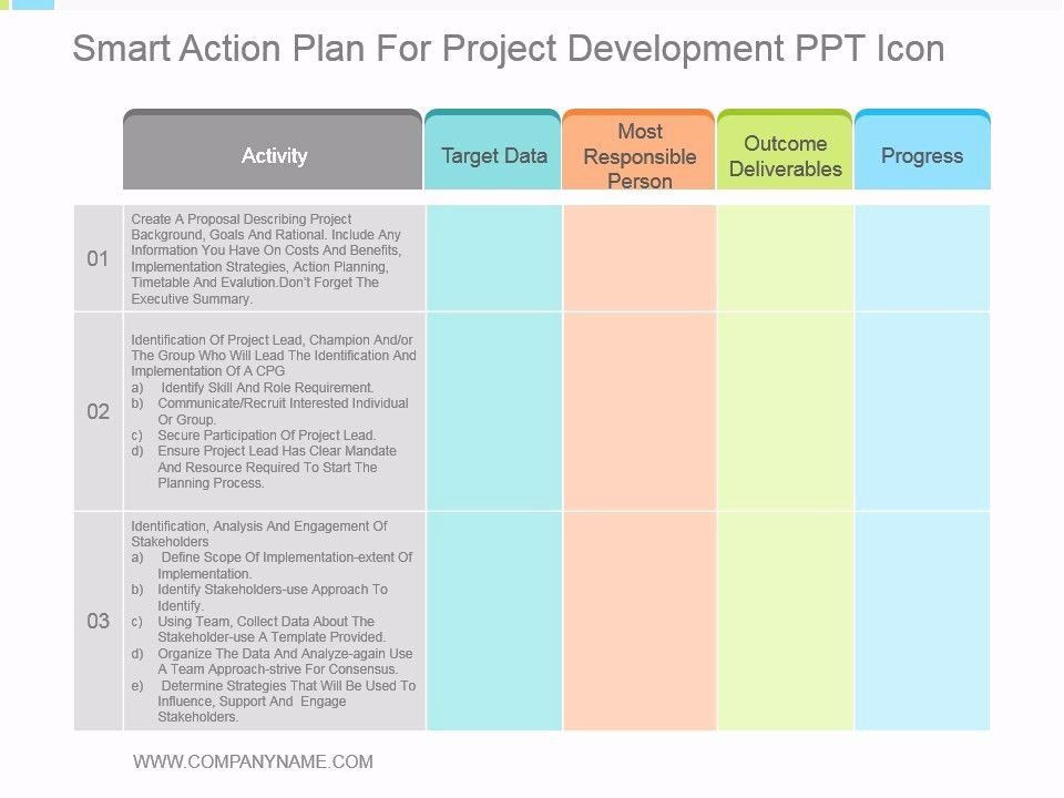 Smart Action Plans Template Smart Action Plans Template Unique Smart Action Plan for