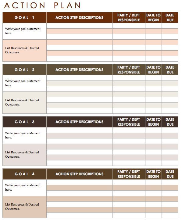 Smart Goal Action Plan Template 10 Effective Action Plan Templates You Can Use now