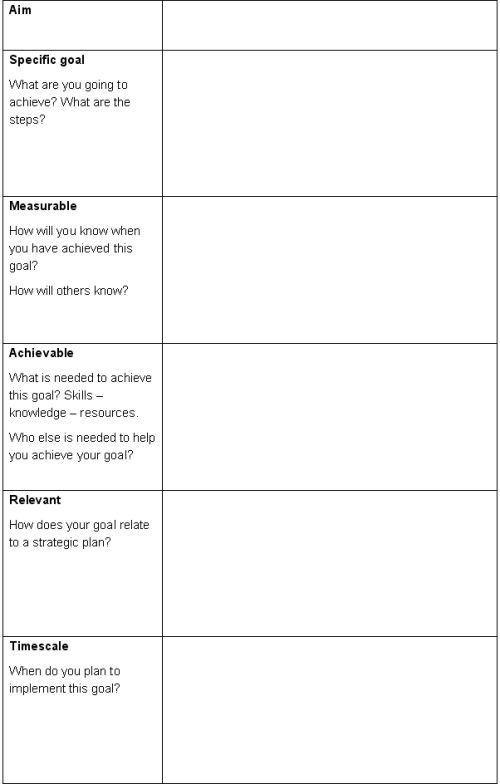 Smart Goal Action Plan Template Pin On Management and Leadership Skills to Know