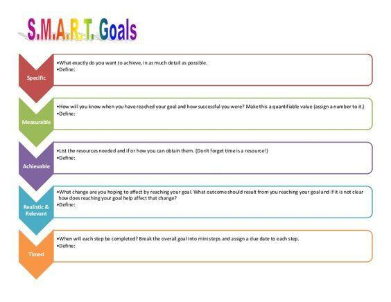 Smart Goal Action Plan Template Smart Goals