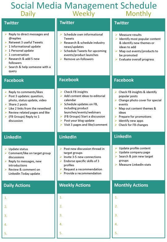 Social Media Planner Template 21 social Media Posting Template social Media Class the