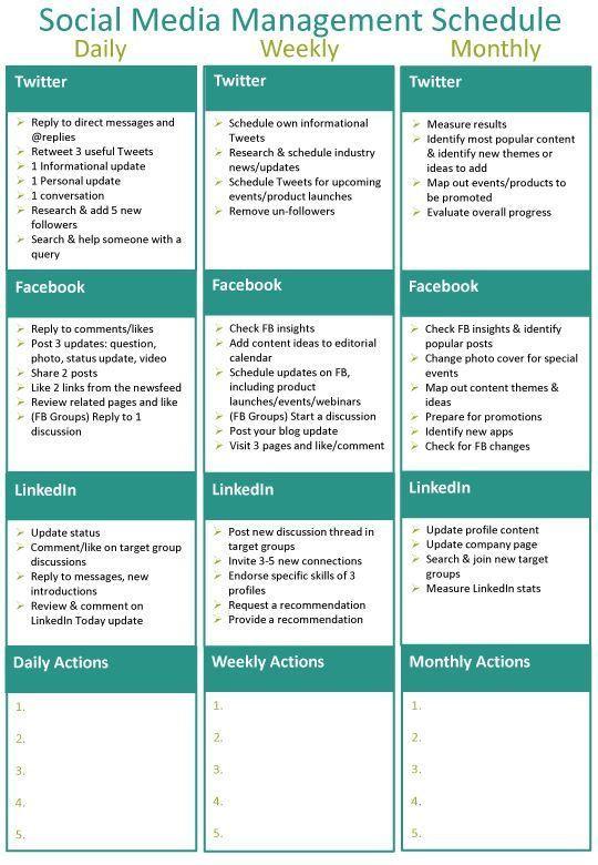Social Media Planner Template 21 social Media Posting Template social Media Class the