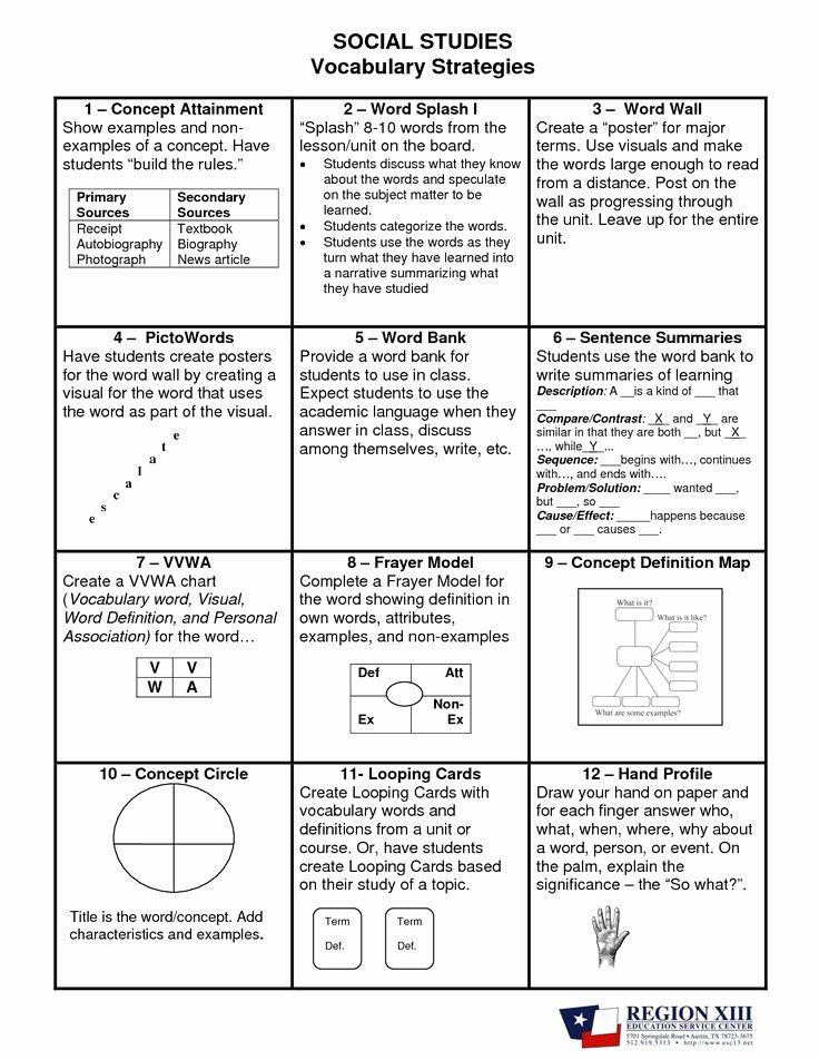 Social Studies Lesson Plan Template social Stu S Lesson Plan Templates Awesome 6 Sdaie Lesson