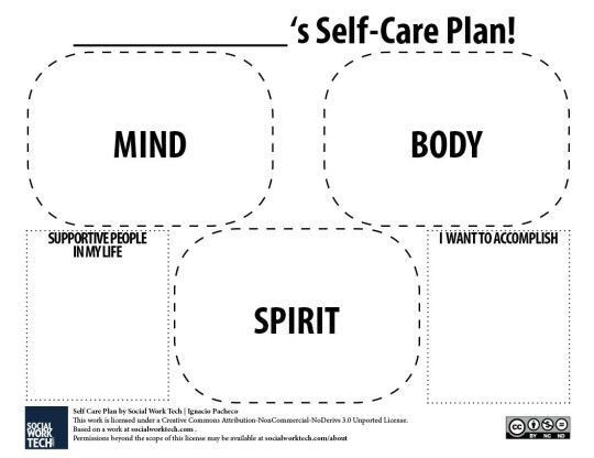 Social Work Care Plan Template A Self Care Plan Template for Providers and Clients Students