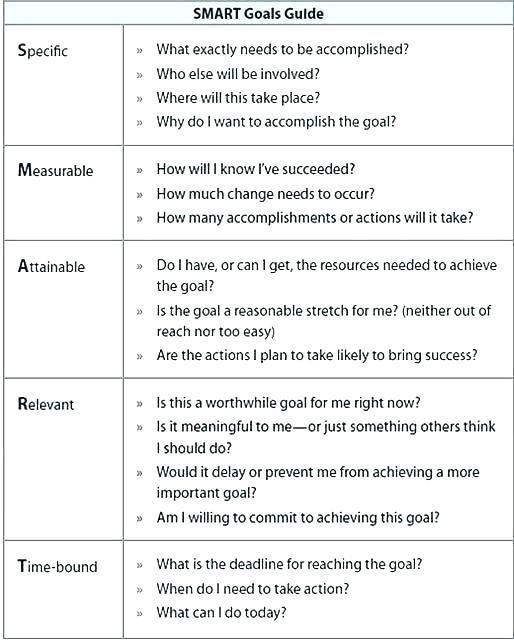 Social Work Treatment Plan Template Arbeitsblatt Für Zielsetzungsvorlagen Mit Tipps Smart for