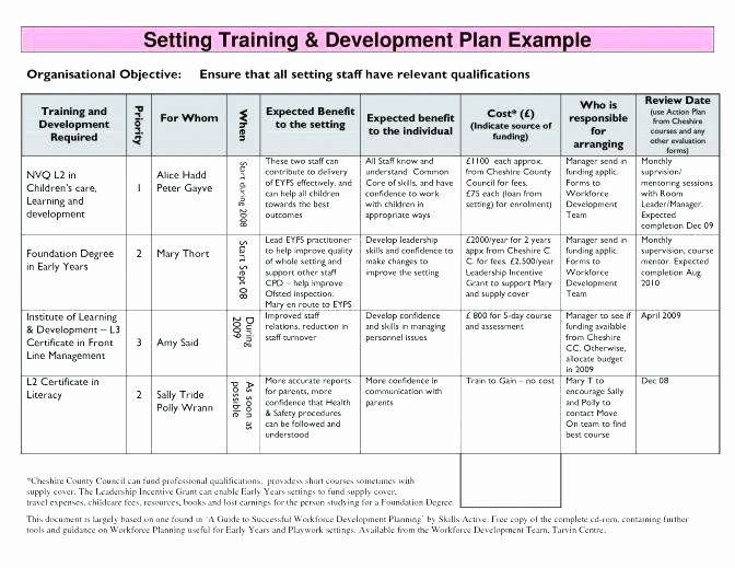 Software Training Plan Template software Training Plan Template New software Training