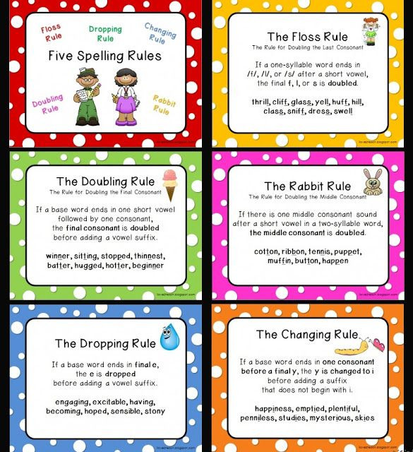 Sounds Sensible Lesson Plan Template Five Spelling Rules Posters Freebie