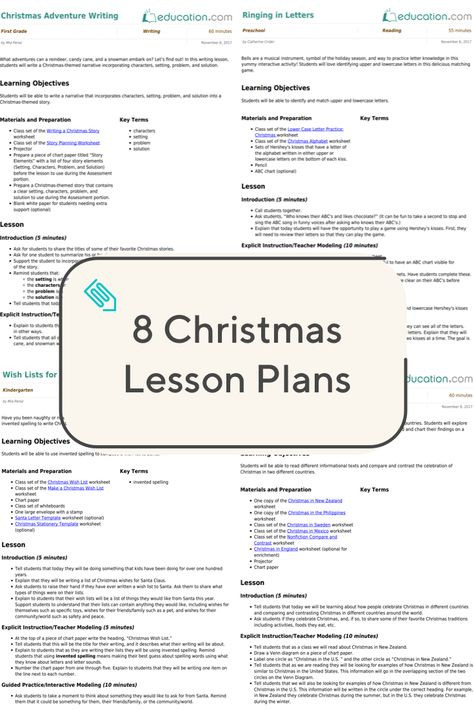Sounds Sensible Lesson Plan Template Pin On Classroom