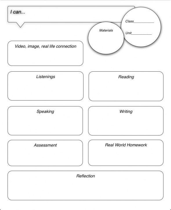 Spanish Lesson Plan Template Lesson Planning for Fl Teachers