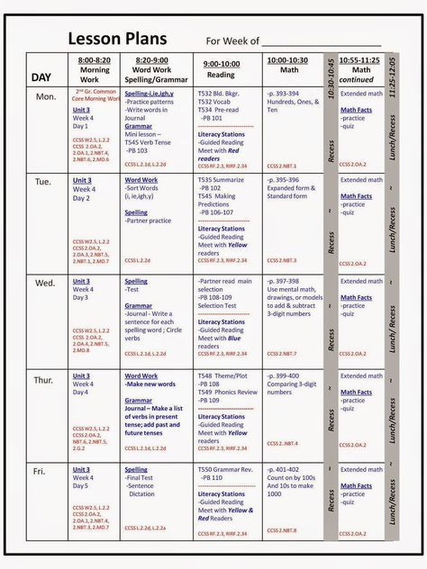 Special Education Lesson Plan Template Lesson Planning Idea