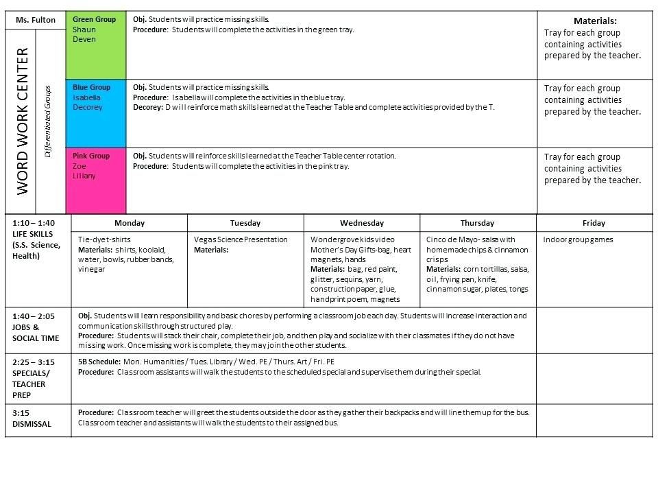Special Education Lesson Plan Template Middle School Special Education Lesson Plans Lesson Plan