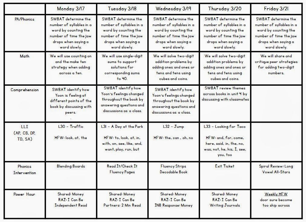 Special Education Lesson Plan Template Special Education Weekly Lesson Planning