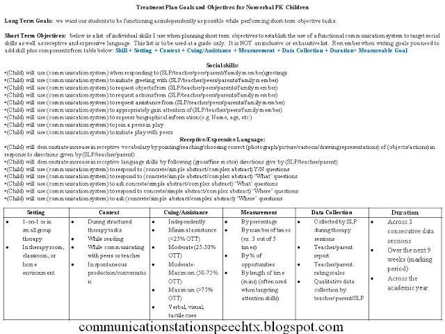 Speech therapy Lesson Plan Template Munication Station Speech therapy Pllc Freebie Friday