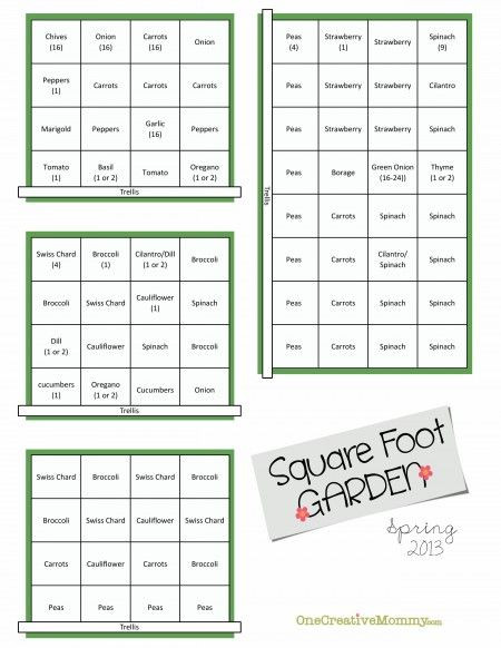 Square Foot Garden Planting Template Square Foot Garden Plans for Spring with Images