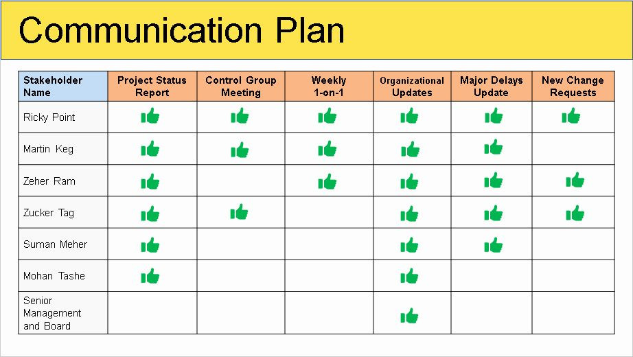 Stakeholder Management Plan Template Excel Project Management Munication Plan Template Luxury