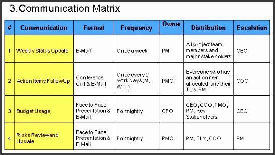 Stakeholder Management Plan Template Excel Sample Munications Plan Template Inspirational 9