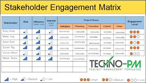Stakeholder Management Plan Template Excel Stakeholder Management Plan Template