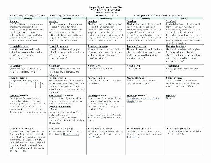 Standard Based Lesson Plan Template Standard Lesson Plan Template New Standards Based Lesson