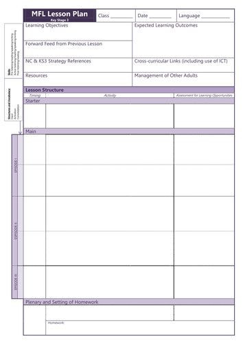 Standard Lesson Plan Template World Language Lesson Plan Template Beautiful Mfl Lesson