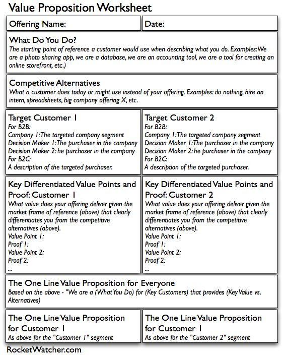Startup Marketing Plan Template A Value Proposition Worksheet