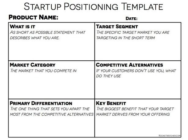 Startup Marketing Plan Template Pin On Startup Entrepreneur