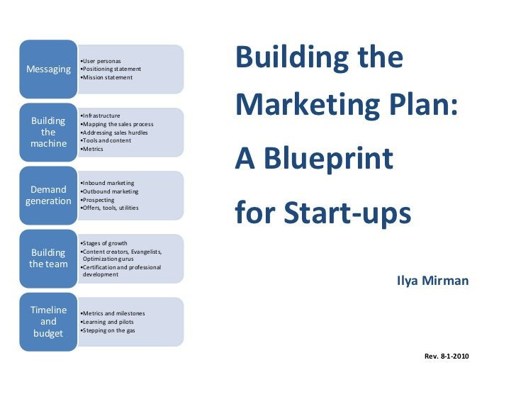 Startup Marketing Plan Template Startup Marketing Plan Template