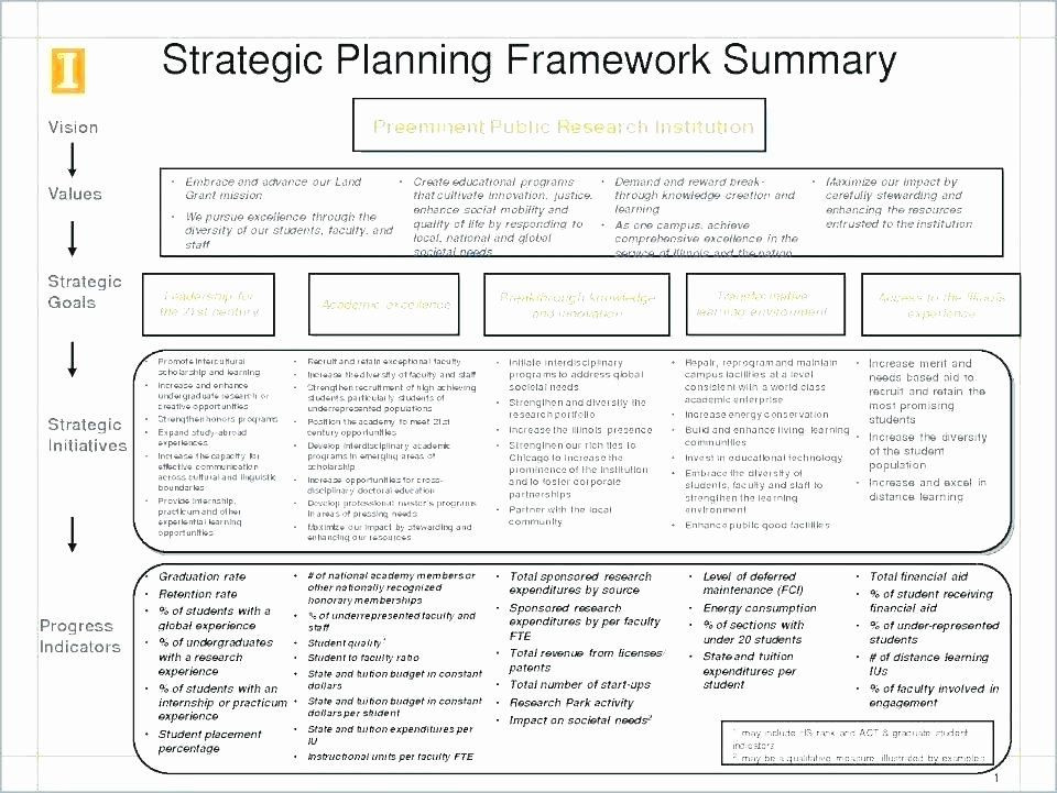 Strategic Account Plan Template Strategic Account Plan Template Beautiful Key Account