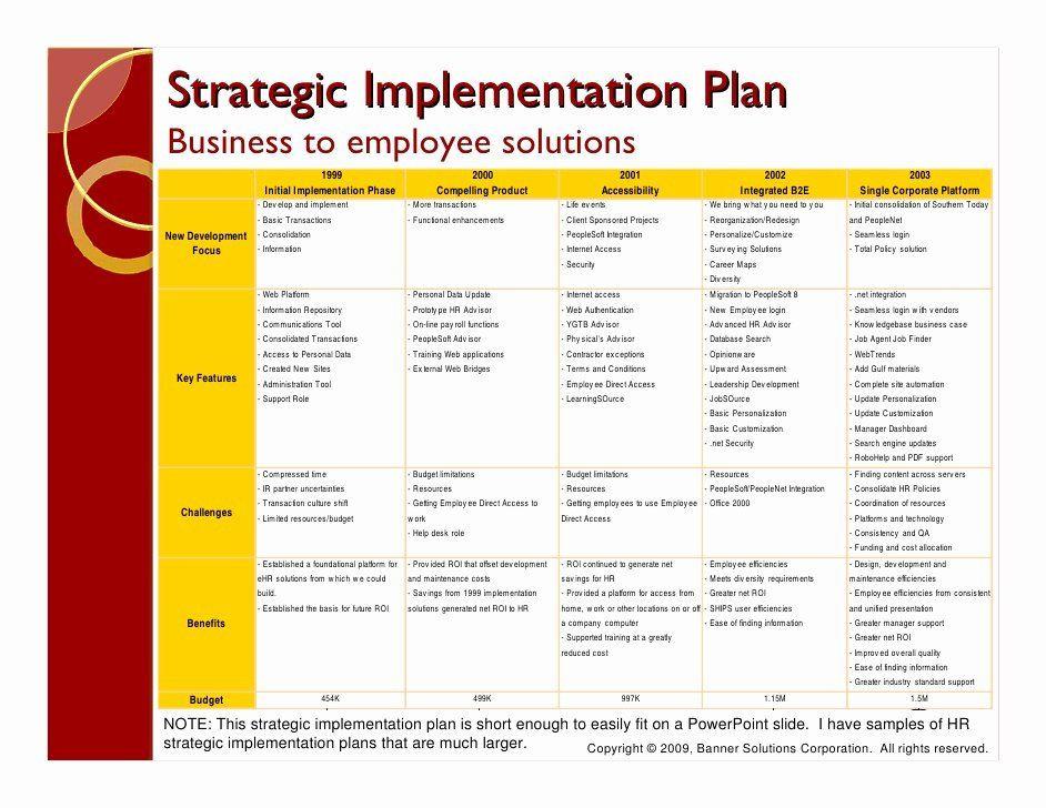 Strategic Plan Reporting Template Department Strategic Plan Template Beautiful 9 Hr Strategic