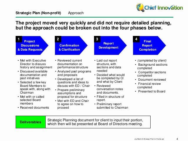Strategic Plan Reporting Template Strategic Plan for Nonprofits Template Inspirational the