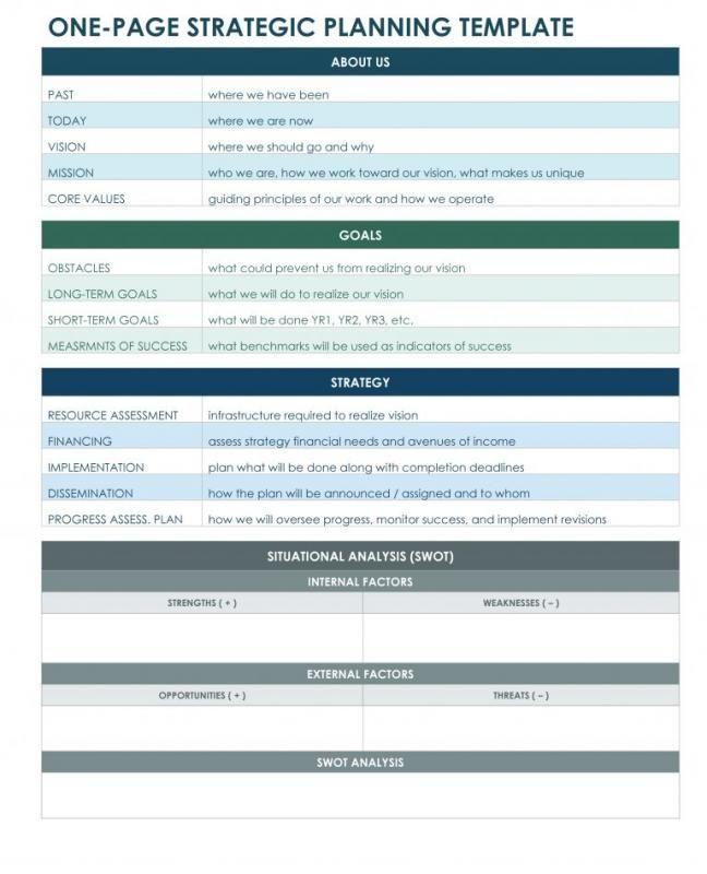 Strategic Plan Reporting Template Strategic Planning Template One Page Strategic Planning