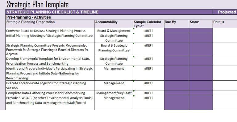 Strategic Plan Template Free Free Strategic Plan Template Projectemplates